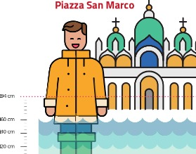 Why are the tides so high in Venice?